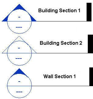 how to type the section symbol revitcity com create wall section type