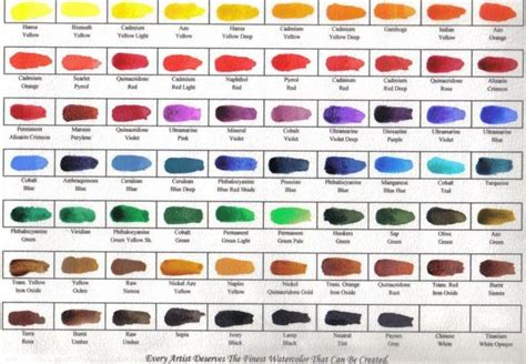 17 best images about watercolour paints winsor newton on new twilight charts and