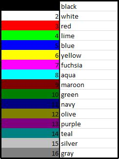 powershell colors cosonok s it powershell color codes and formatting