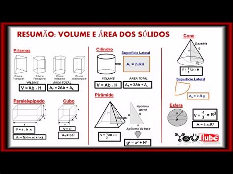 figuras geometricas volume 193 reas e volumes de s 211 lidos geom 201 tricos prisma cubo