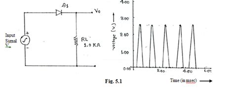 output filter capacitor calculator to implement a half wave rectifier circuit with and without a capacitive filter and to calculate