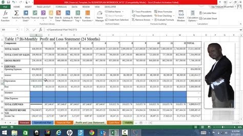 Business Plan Excel Template Explained Profit And Loss By Albert Afuamhen Youtube Business Plan Profit And Loss Template