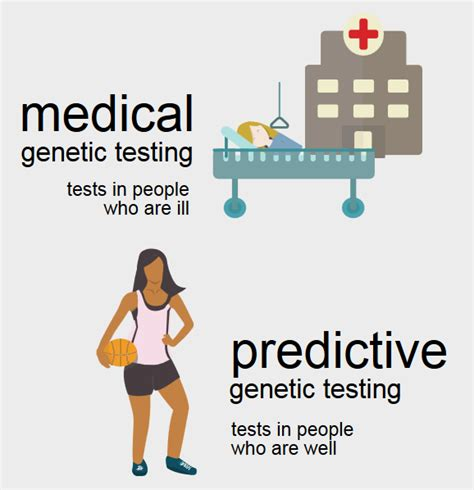 genetic test the context of genetic testing matters here s why tgmi