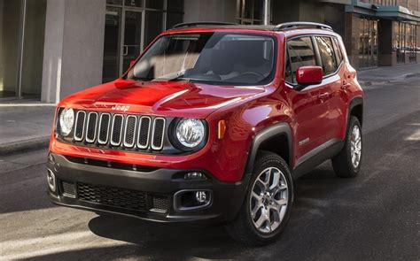 Where Is The Jeep Renegade Built by 2015 Jeep Renegade