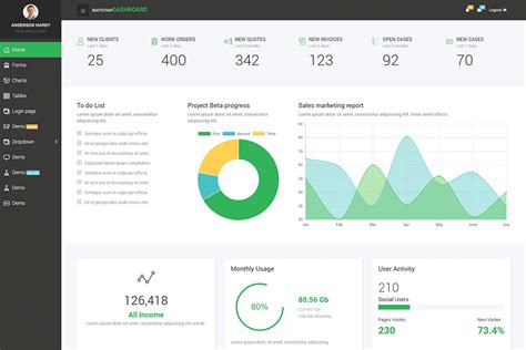 bootstrap  admin dashboard template  pages  colours