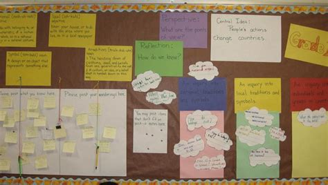 ib themes kindergarten international baccalaureate bulletin board ib unit 1