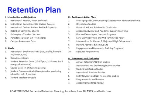 student retention plan template student retention plan template images template design ideas