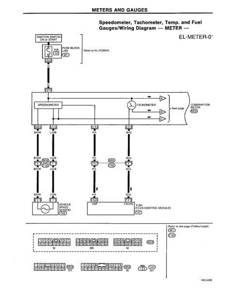 repair guides instrument panel gauges console
