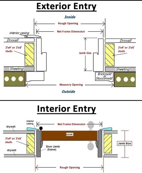 exterior wall thickness how is interior wall thickness determined quora