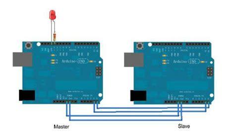 pull up resistor arduino mega pull up resistor arduino mega 28 images arduino playground i2cbi directionallevelshifter