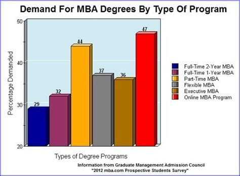 What Is Taught In Mba Quora by Is It Better To Study Business In Undergrad Or As An Mba