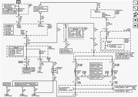 ramjet 350 chevrolet wiring harness diagram wiring