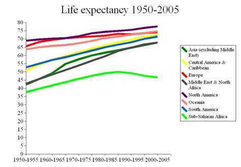 span in human years expectancy causes symptoms treatment expectancy