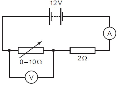 variable resistor effect on current variable resistor and current 28 images electricity show clip on introduction to electricity