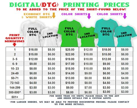 T Shirt Chicago Baseball Dtg Digital Print pricing info