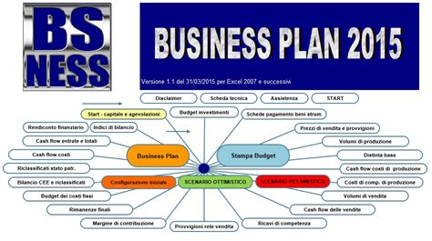 business esempio modello business plan