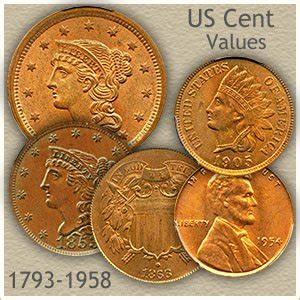 Galerry pennies value chart