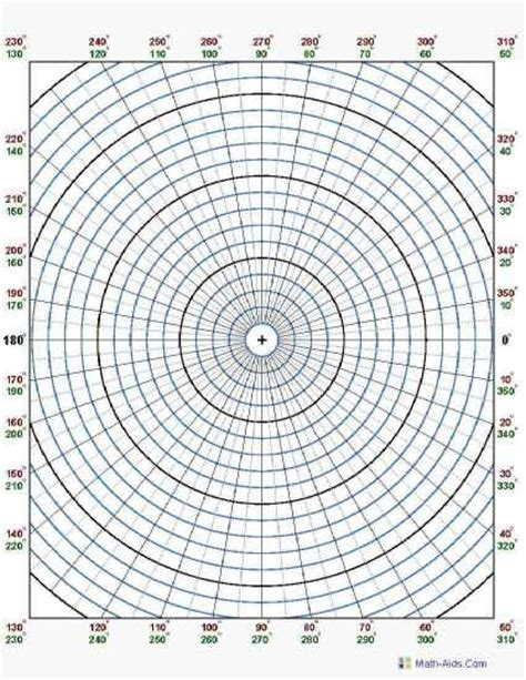 printable polar graphs polar coordinate graph paper search results calendar 2015