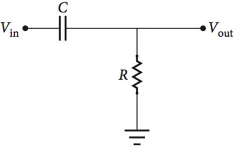filter high pass rc in the rc high pass filter shown in the figure r chegg