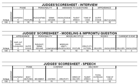 judges scoresheet