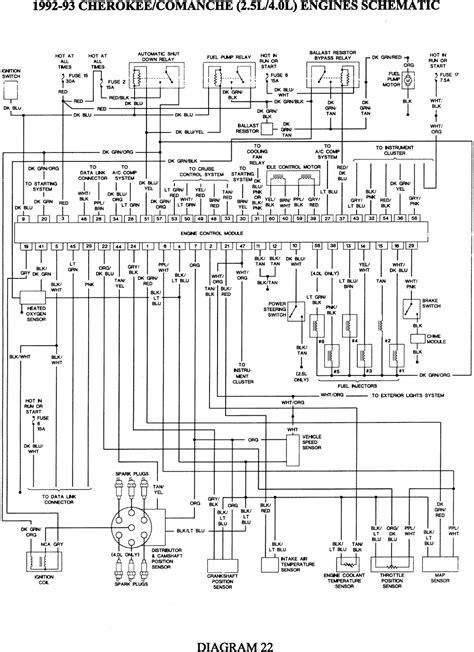 dash wire diagram 1990 jeep wiring diagrams