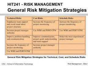 Risk And Mitigation Plan Template by Risk Ppt