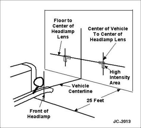 service manual how to adjust the headlights on a 2008 gmc yukon xl 1500 adjust hid headlight
