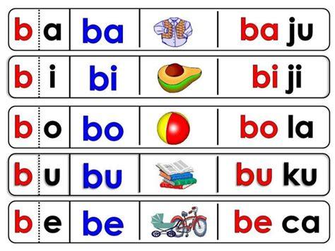 belajar membaca abc 1 sukukata awal bergambar