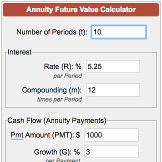 future value annuity table calculator brokeasshome