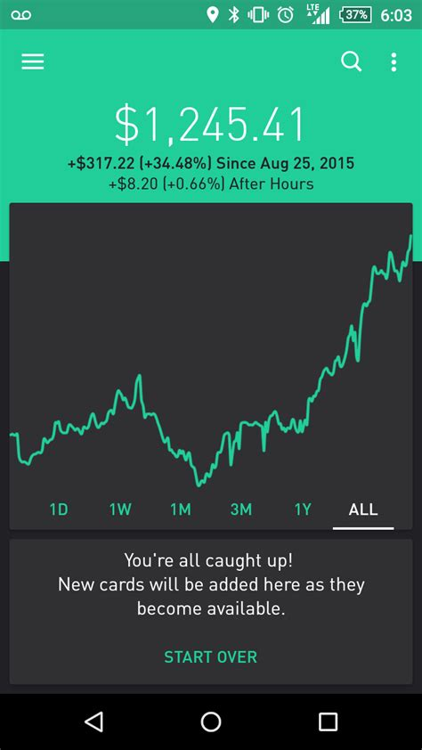 pattern day trader robinhood reddit overview for xscifix
