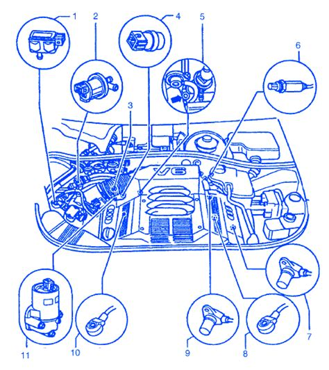 1997 audi a4 fuse box wiring diagram manual