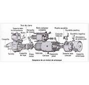 Curso De Electricidad Del Automovil Motor Arranque