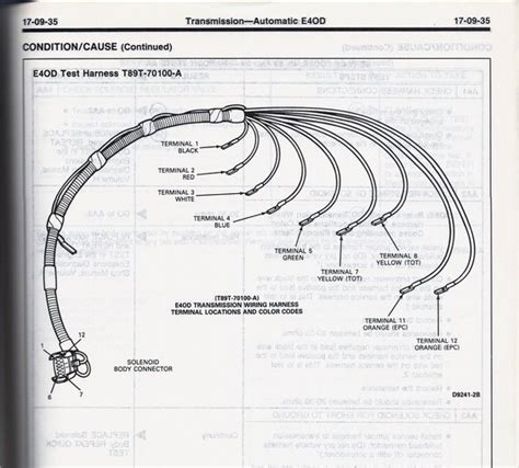 e40d transmission wiring diagram e40d solenoid pin diagram