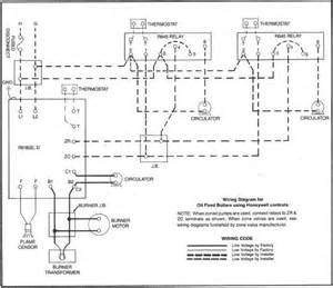 utica boilers troubleshooting utica free engine image for user manual