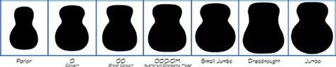 cara bermain gitar akustik yang baik cara memilih gitar akustik yang baik dan benar yowisband