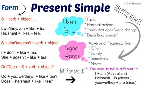simple present tense present and past simple tense form of the present simple