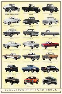 evolution of ford trucks search classic cars