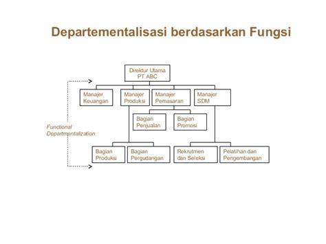 desain struktur organisasi 09 babdelapan desain struktur organisasi