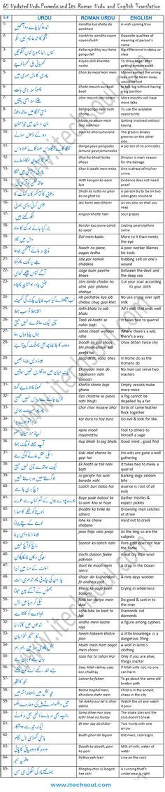 pattern meaning in urdu dictionary all worksheets 187 urdu tafheem worksheets printable