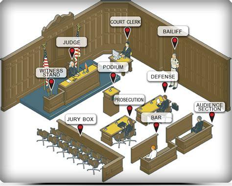 mock courtroom floor plan 6 best images of courtroom set up diagram criminal