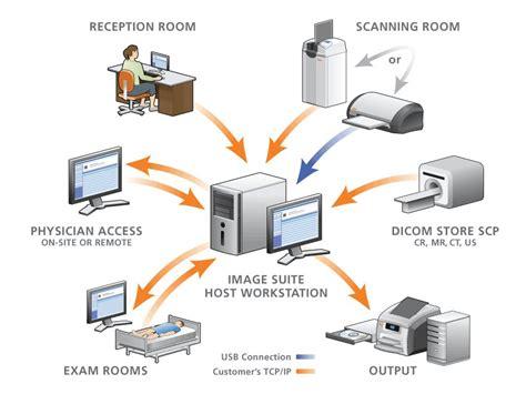 pacs workflow electromek cr or dr with mini pacs electromek diagnostic