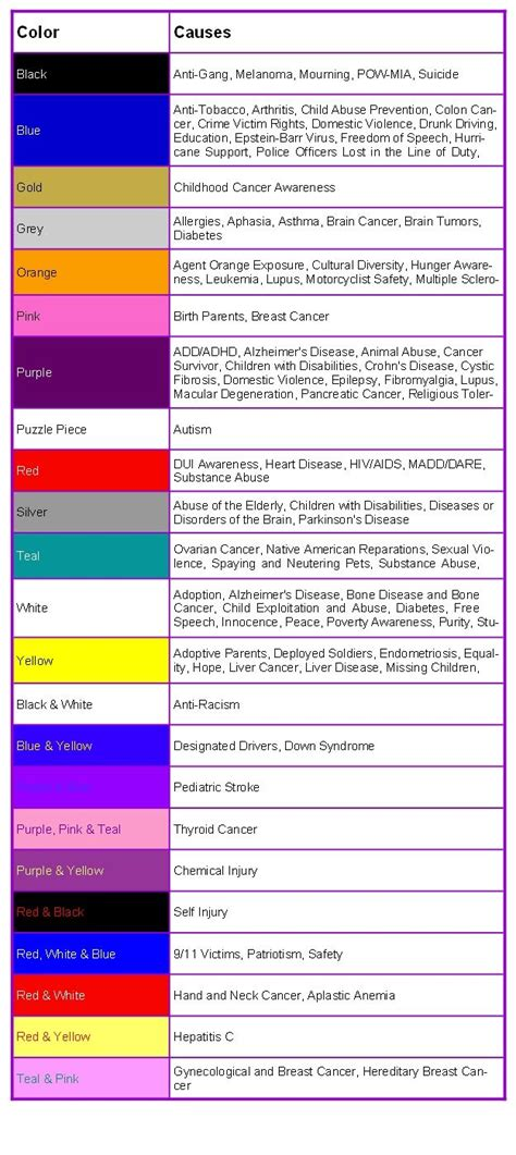 colors meanings 9 best images of colors and their meanings chart color