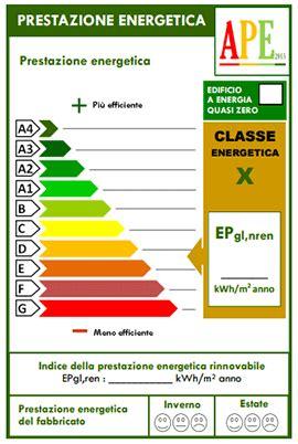 certificato energetico appartamento annunci immobiliari e certificazione energetica