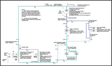 system diagrams system diagrams an industry concept but not an industry