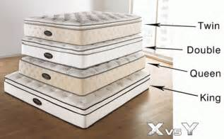 King Size Bed V Reviewing Best King Size Mattress Large Beds For You
