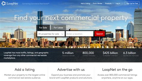 house listing websites the ultimate guide to commercial real estate listing sites autos post