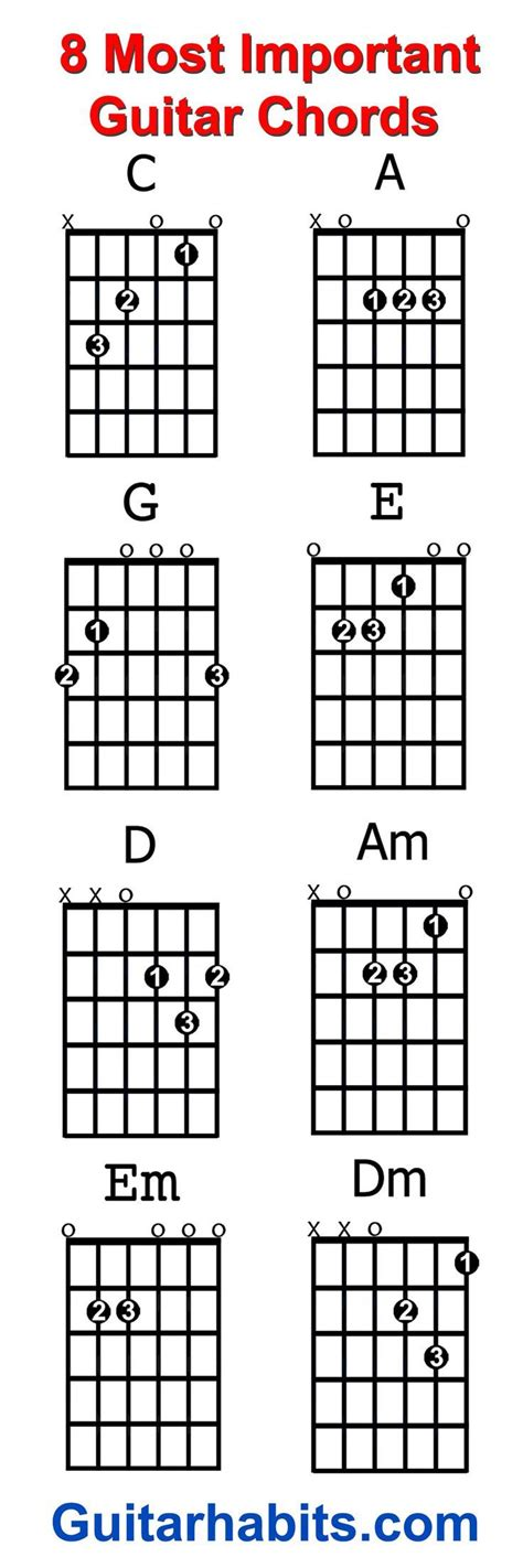 guitar tutorial vid 1000 ideas about guitar chords for beginners on pinterest