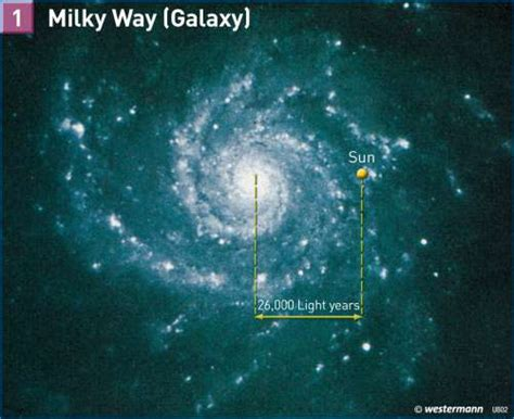 way galaxy map maps way galaxy diercke international atlas