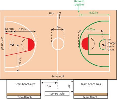 gambar ukuran lapangan bola basket yang benar lengkap aturan permainan