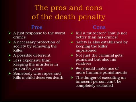 The Penalty Pros And Cons Essay by Penalty Pros And Cons Presentation By Cynthia Anthea K 252 Chler V 246 Lkel Ppt